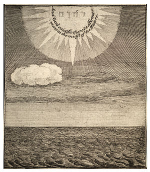 Wenceslas Hollar - Creation of the firmament (...