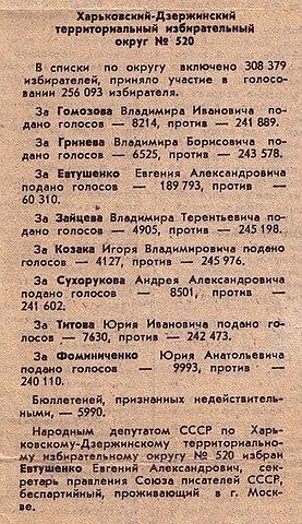 Результат выборов-1989 в Харькове, на которых с огромным отрывом (в 19 раз от ближайшего кандидата) победил Евтушенко