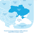 Показатели распространённости ВИЧ-инфекции среди МСМ в соседних странах.png