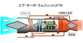 エア・ターボ・ラムジェット(ATR) 構造図.PNG