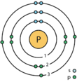 15 phosphorus (P) Bohr model.png