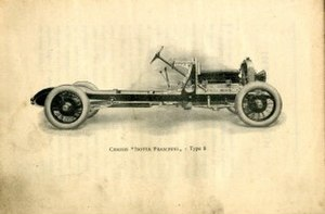Isotta Fraschini Tipo 8 - 1920 Isotta Fraschini Tipo 8 Chassis Pic from French Owner's Manual