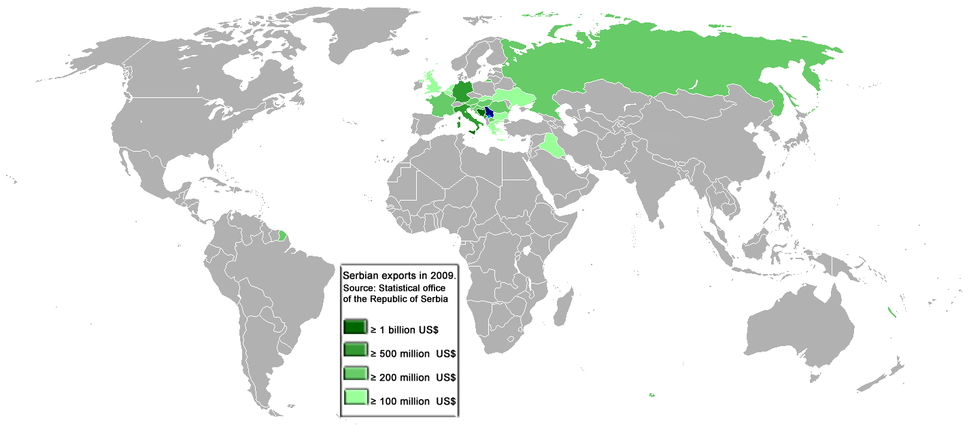 2009SerbianExports