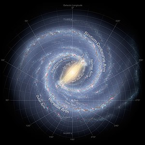 236084main MilkyWay-full-annotated.jpg