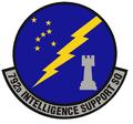 792 Intelligence Support Sq emblem.png