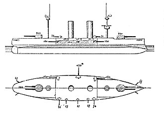 Combat Fleets of the World - Diagrams of Abdel Kadir from the 1904 edition