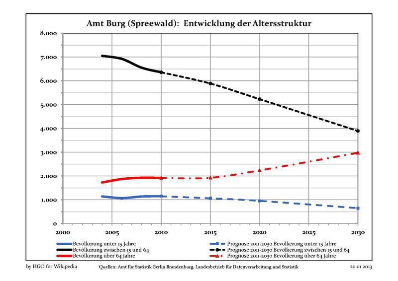 Germany Rent A Car Antelias