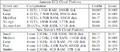 AmazonEC2 comparaison.png