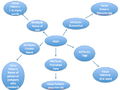 App Diagram.png