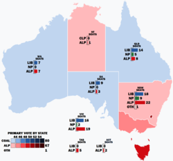 Australia 1998 federal election.png