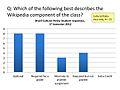 BR Survey - Assignment structure class 2012.jpg