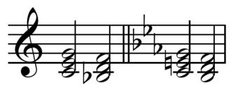 Subtonic - Image: BVII borrowed chord in C major