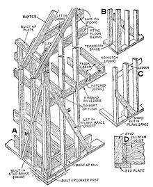 Holzrahmenbau grundriss detail  Holzrahmenbau – Wikipedia