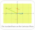 Basis graph.png