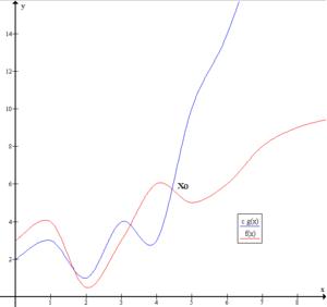 Big O notation - Image: Big O notation