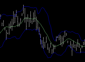 Oct 21,  · How to Calculate the Bollinger Bands Indicator in Excel Mark Ursell. Video showing how to calculate Bollinger Bands using Excel. John Bollinger Webinar on Bollinger Bands® and Japanese.