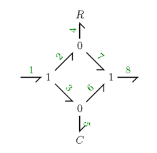 Bond-graph-parallel-power-example.png