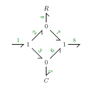 Bond graph - Image: Bond graph parallel power example