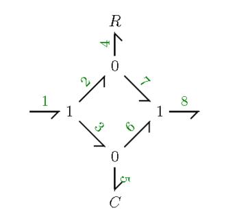 Bond graph - Image: Bond graph parallel power example