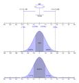 Boxplot vs PDF.png