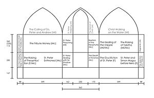 Brancacci Chapel - Schematics of the Brancacci Chapel paintings.