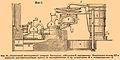 Brockhaus-Efron Distillery 3.jpg