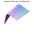 Burgers Fisher PDE 3d Maple plot.png