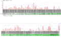 C1orf106 Expression data.png