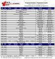 CFN schedule 2010.jpg
