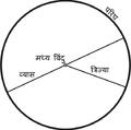 CIRCLE 1 MR.png
