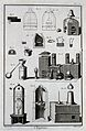 Chemistry; various furnaces. Engraving by Defehrt after Gous Wellcome V0025478ER.jpg