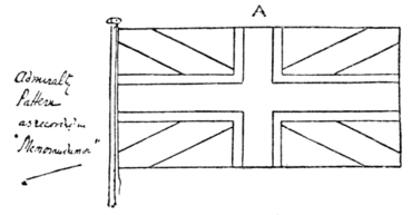 Fig. 778.—Admiralty Pattern of 1707 Flag.