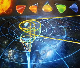 Orbit - Conic sections describe the possible orbits (yellow) of small objects around the Earth. A projection of these orbits onto the gravitational potential (blue) of the Earth makes it possible to determine the orbital energy at each point in space.