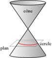 Conique cercle.png