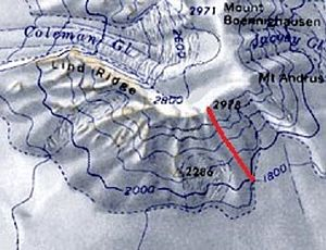 Fall line (topography) - Contour map with an example fall line. Contour lines of constant elevation are blue. One example fall line is red.