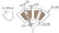 Darstellung der geometrischen Verhältnisse bei der Bestimmung des mechanischen Füllfaktors.png