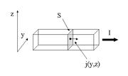 Relación existente entre la intensidad y la densidad de corriente.