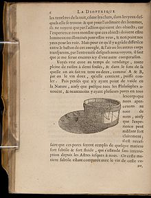 "Page of Descartes' ""La dioptrique"" with the wine vat example. Descartes-1637-b006 (1).jpg"