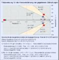 Diagramm polzuweisung.png