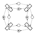 Double Buffering Petri Net.png