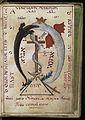 Dragon devouring a lizard, from Cyprianus, 18th C Wellcome L0036628.jpg