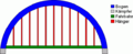 Elbow bridge pattern 1.png