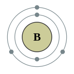 Electron shells of boron (2, 3)
