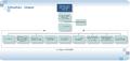 Estructura de Unasur.png