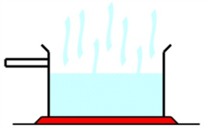 Evaporation Facts for Kids | KidzSearch.com