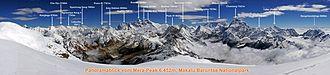 Mahalangur Himal - Image: Everest Panorama