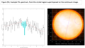 Example PH3 spectrum, from the circled region superimposed on the continuum image.png