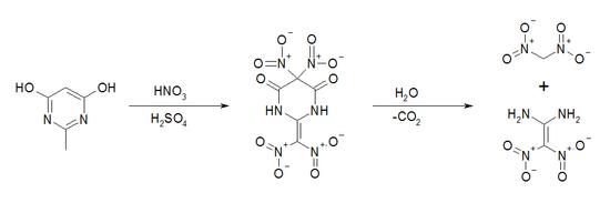 Synthese von FOX-7
