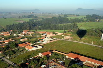 Piracicaba - Farms