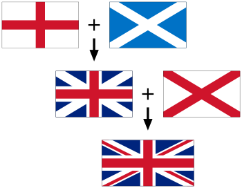 Flags of the Union Jack.svg